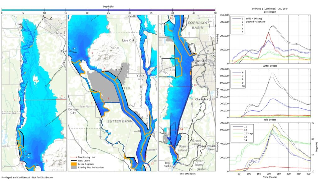 Simulated inundation through Sacramento Valley